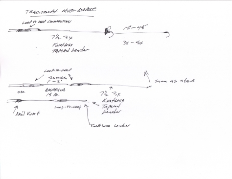 conventional leader formula diagram